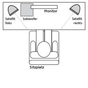 Aufbau 2.1 Soundsystem